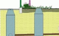 Co zrobić ze ściekami - kanalizacja zewnętrzna